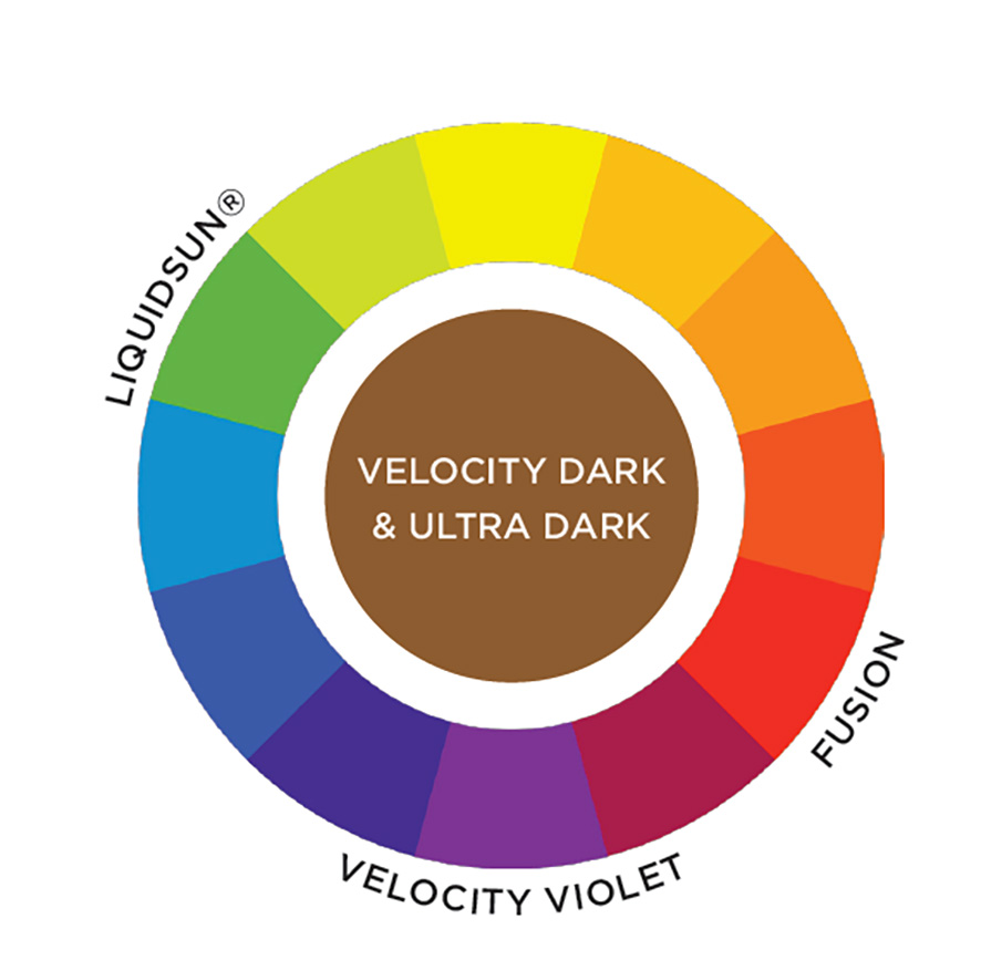 colour-technology-wheel.jpg