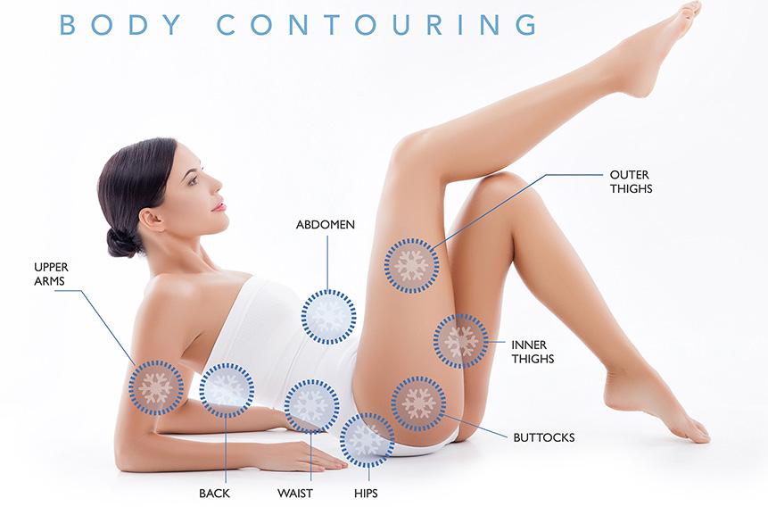 body-contouring.jpg
